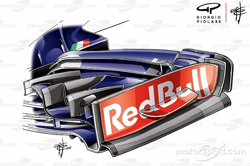 Teknik analiz: Toro Rosso'nun yaptığı çalışmalar