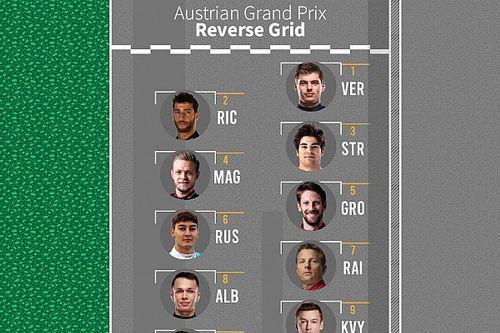 F1: come sarebbe l'ipotetica griglia invertita del GP di Stiria