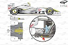 Formula 1 Retro F1 tech: The big shake-ups of the 2000s