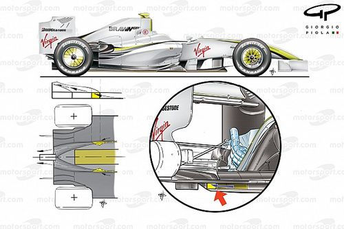 Rétro technique F1 : Les grands changements des années 2000