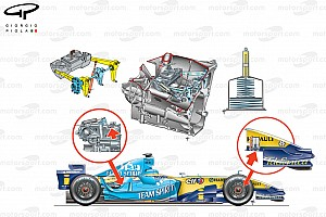 Retro F1 tech: The focus on safety
