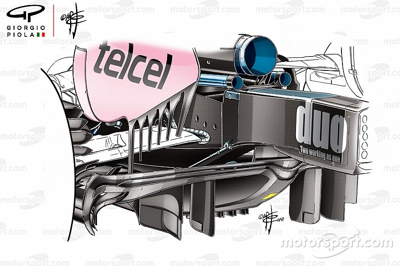 Análise Técnica: A encruzilhada enfrentada pela Force India