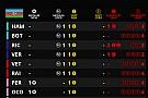 Гран При Азербайджана: шины на гонку