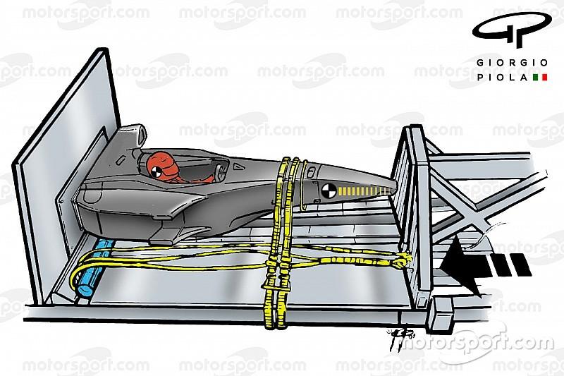 Los crash test de la Fórmula 1 cambian en 2017