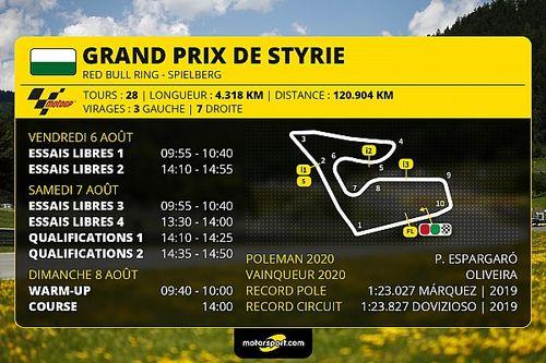 GP de Styrie MotoGP - Programme et guide d'avant-course