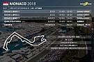 Le programme TV du GP de Monaco, en clair sur TF1