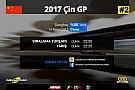 FORMULA 1 LİGİ 2017 Çin GP Sanal Turnuva: Canlı Yayın