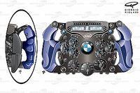 L'évolution récente des volants de Formule 1