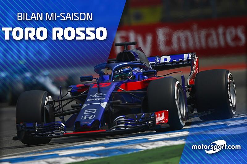 Bilan mi-saison - Toro Rosso, le nouveau labo Honda