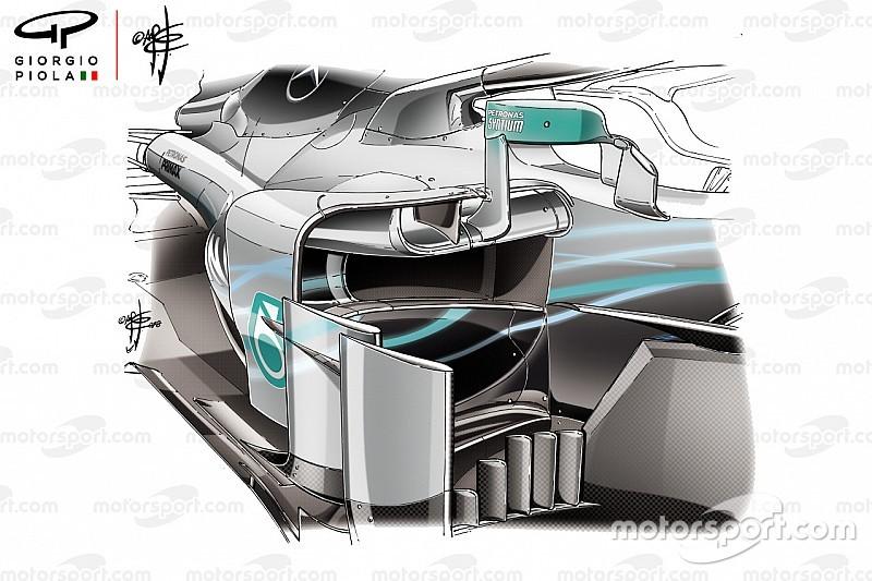 FIA: Los espejos de Mercedes cumplen con el reglamento