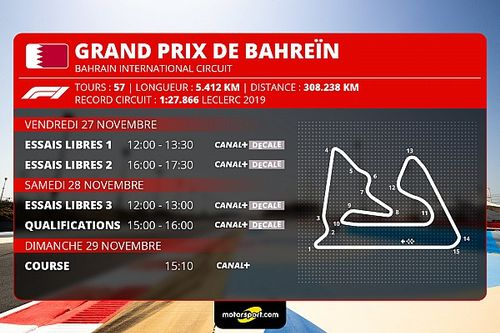 GP de Bahreïn F1 - Programme TV et guide d'avant-course