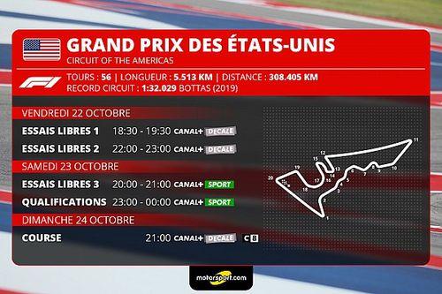 GP des États-Unis F1 - Programme TV et guide d'avant-course
