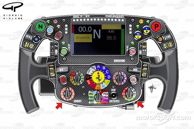 Ferrari: секрети управління зносом шин на кермі SF70H