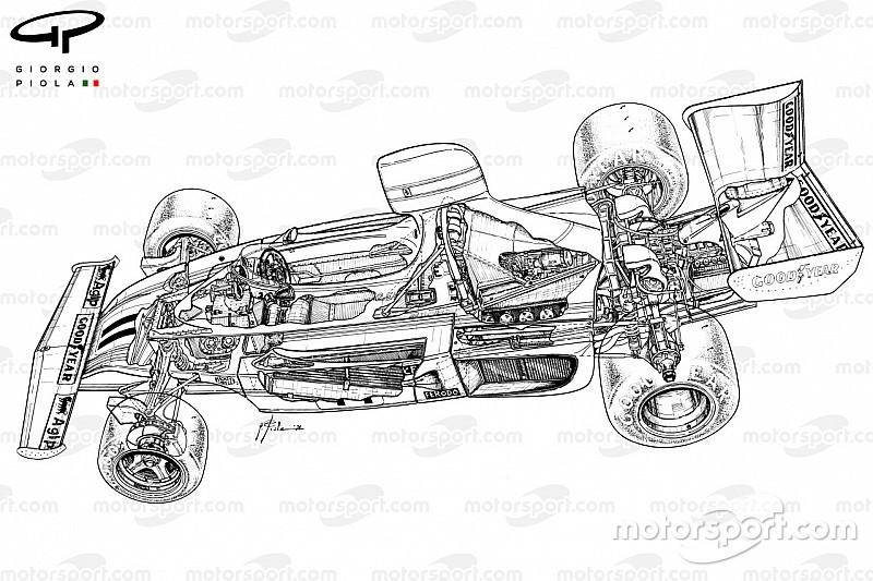 F1 S Iconic Cars The Ferrari 312 By Giorgio Piola