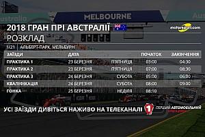 Гран Прі Австралії: розклад телевізійних трансляцій