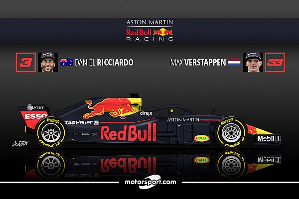 Formule 1 Preview Guide F1 2018 - Red Bull, ce poil à gratter