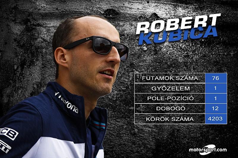 Hivatalos: Kubica a Williams versenyzőjeként tér vissza 2019-ben a Forma-1-ben
