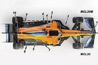McLaren MCL35M'i, 2020 aracından ayıran 10 yenilik