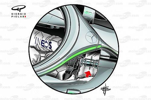 Les changements qui permettent à Mercedes d'intégrer le DAS