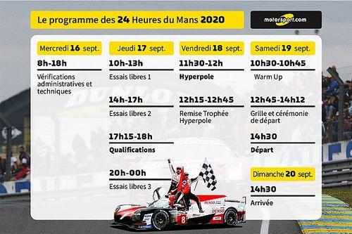 Guide des 24H du Mans 2020 : le programme et les engagés