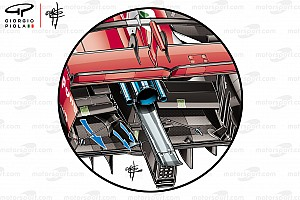 El secreto detrás de los canales del suelo de Ferrari
