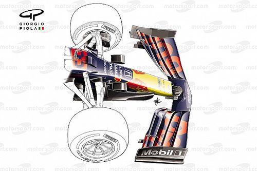 ¿Cómo el truco de Red Bull en el alerón soluciona sus problemas?
