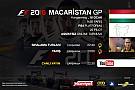 SİMÜLASYON DÜNYASI F1 2016 online turnuva: Macaristan GP - Canlı Yayın