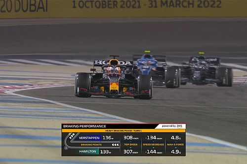 The conflicts at the heart of F1's TV graphics push