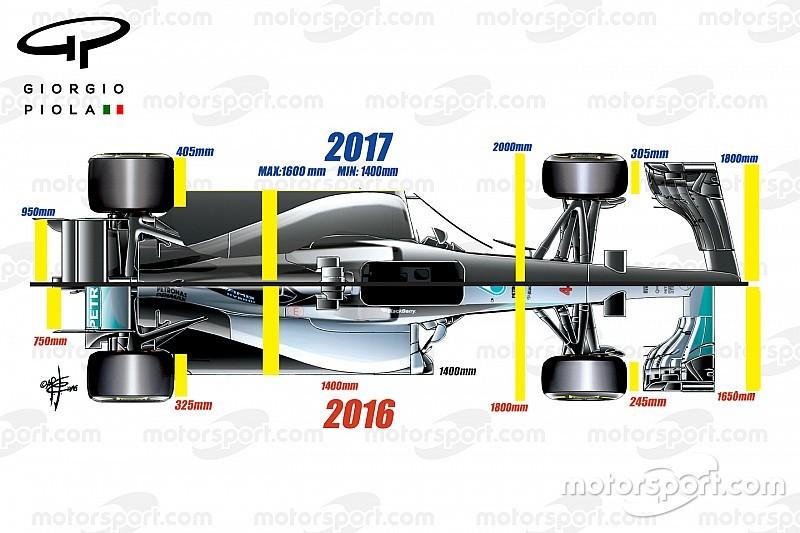 Entscheidung über das Formel-1-Reglement für 2017 vertagt
