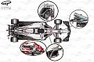 Analisis teknis: Menebak tren desain Formula 1 2018