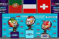 Vídeo: las carreras decisivas de la Fórmula E, por los Minis