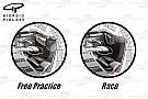 Технічний брифінг: порівняння повітропроводів передніх гальм