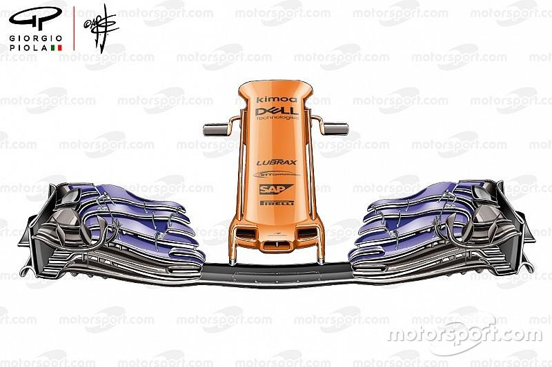 McLaren: ecco quali vantaggi può dare il nuovo muso della MCL33