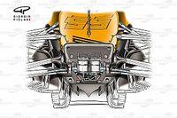 Actualizaciones técnicas de F1: Ferrari, Red Bull, McLaren y Williams