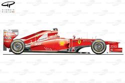 Ferrari F2012 side view