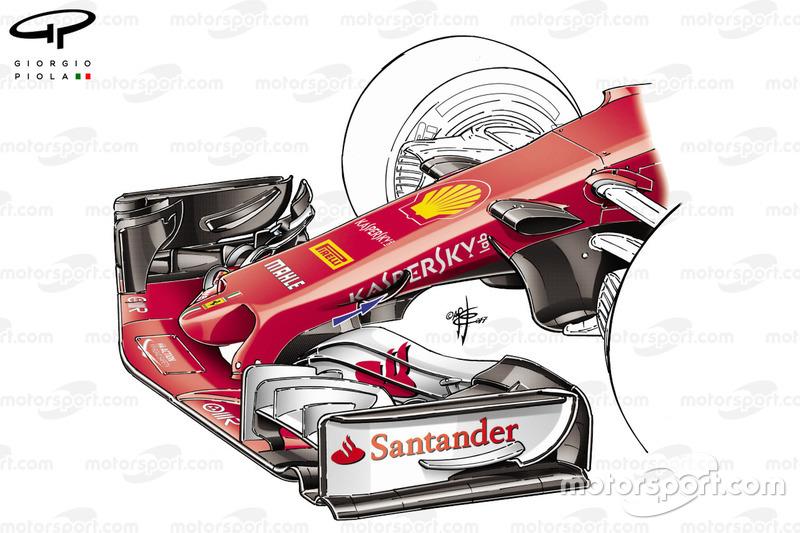 Ferrari SF70H, entrada del conducto S