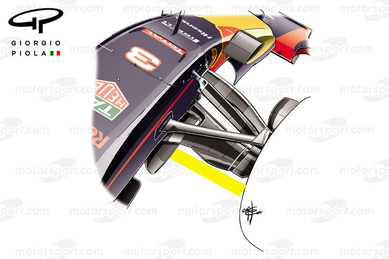 Red Bull Racing RB12 F suspension