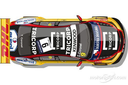 Презентация раскраски машины Тома Коронеля