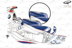 BMW Sauber F1.06 sidepod chimnies (half covered inset)