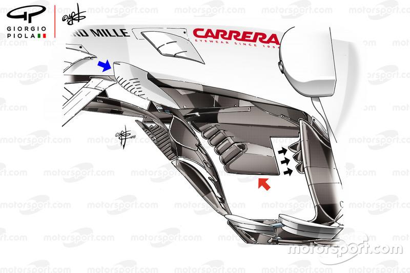 Nouveau fond plat de la Sauber C37