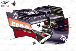 Red Bull RB14 rear wing monkey seat