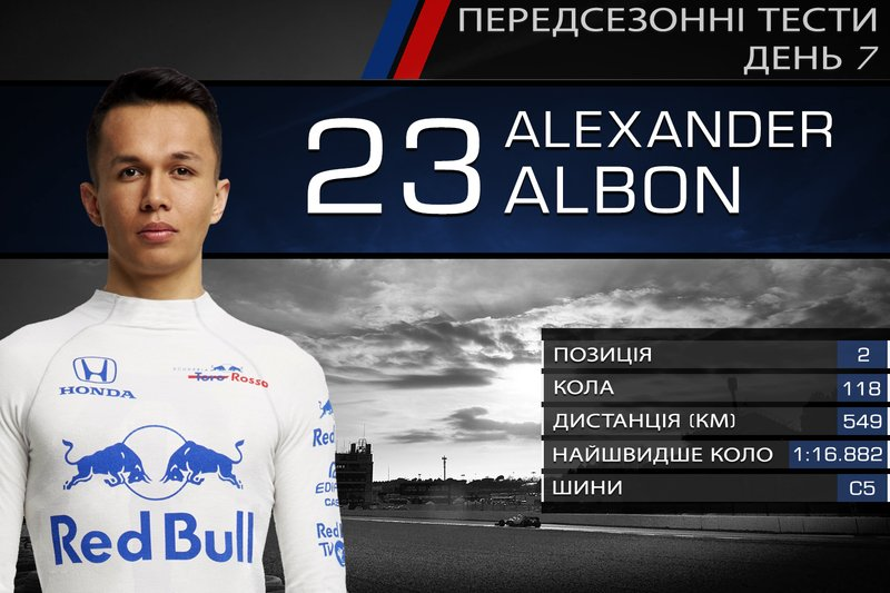 2. Алекс Албон