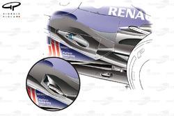Red Bull RB8 'Coanda' exhaust ramp comparison