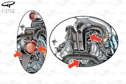 Ferrari 059/3 (right) & Mercedes PU106 (left) powerunit comparison (Lower arrows pointing to oil tank position, upper arrows - Mercedes compressor on end of Vee - Ferrari chargecooler between Vee)
