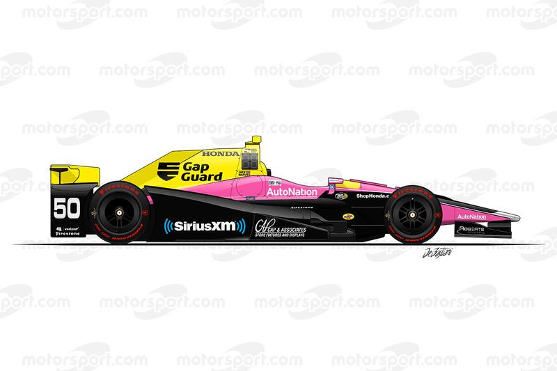 Джек Харви, Andretti Autosport with Michael Shank Racing Honda