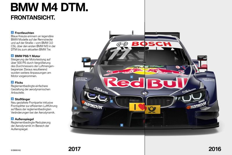 Vergleich Frontansicht BMW M4 DTM
