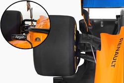 McLaren MCL33, detalle de suspensión trasera