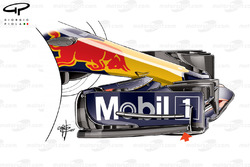 Red Bull RB13: Frontflügel-Enplatte