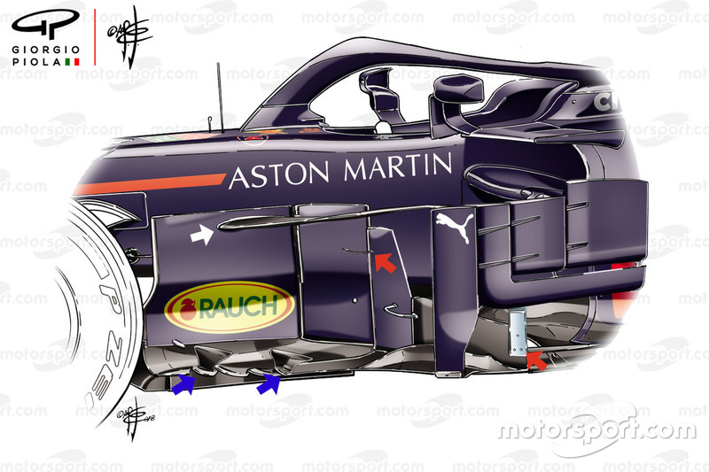 Red Bull RB14 deflectors, V3