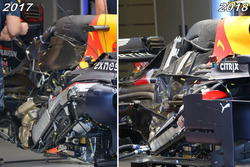 Red Bull Racing engine detail comparison 2017-2018